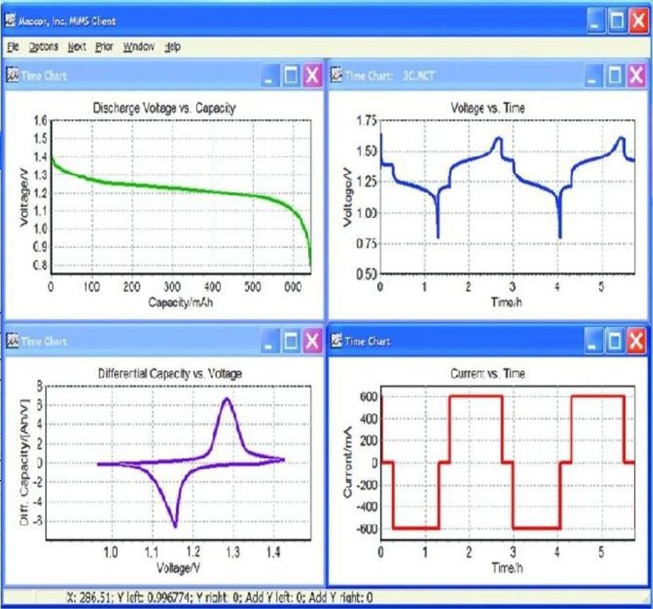MACCOR电池测试设备